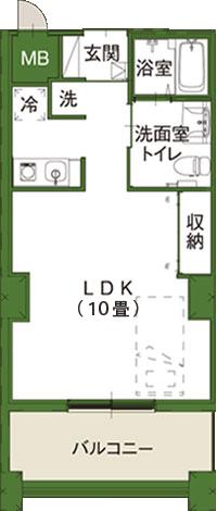Ctype部屋